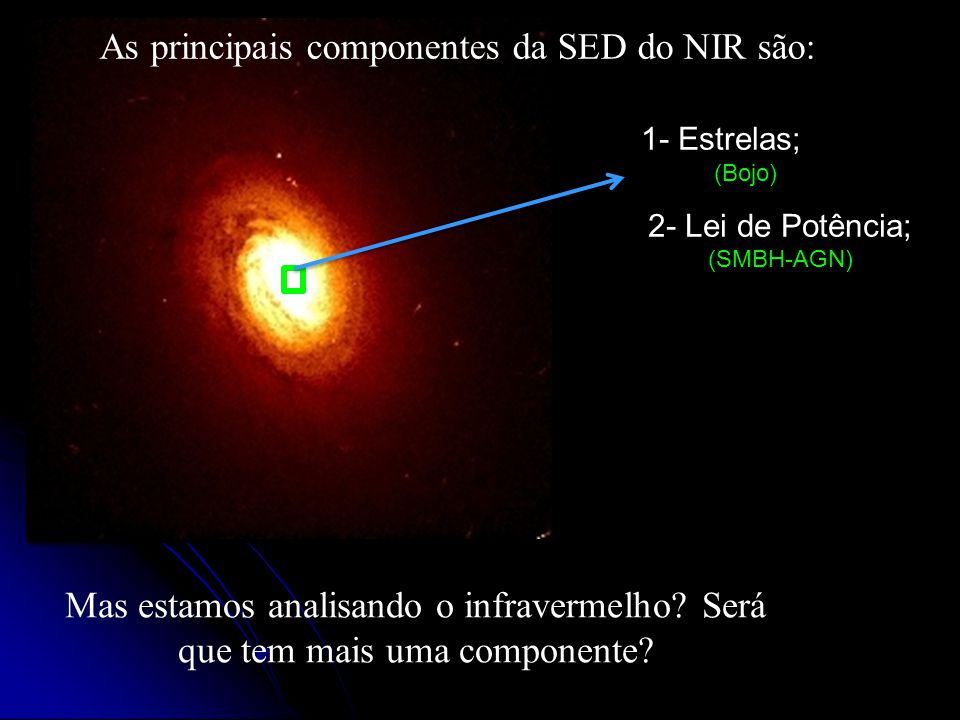 As principais componentes da SED do NIR são: