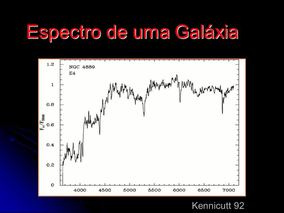 Espectro de uma Galáxia