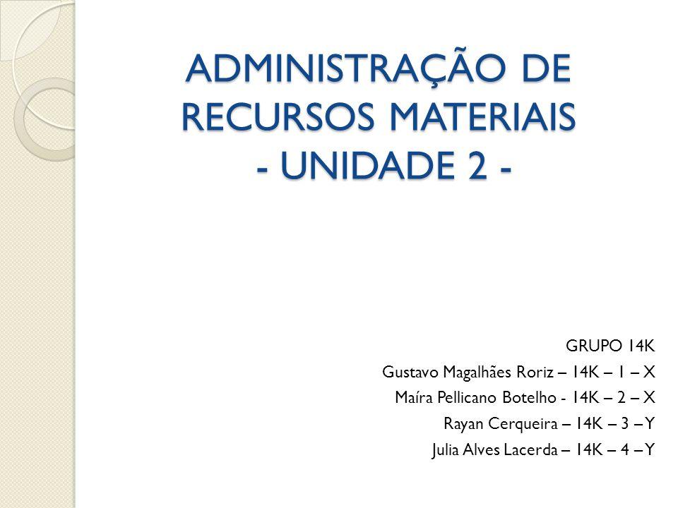 ADMINISTRAÇÃO DE RECURSOS MATERIAIS - UNIDADE 2 -