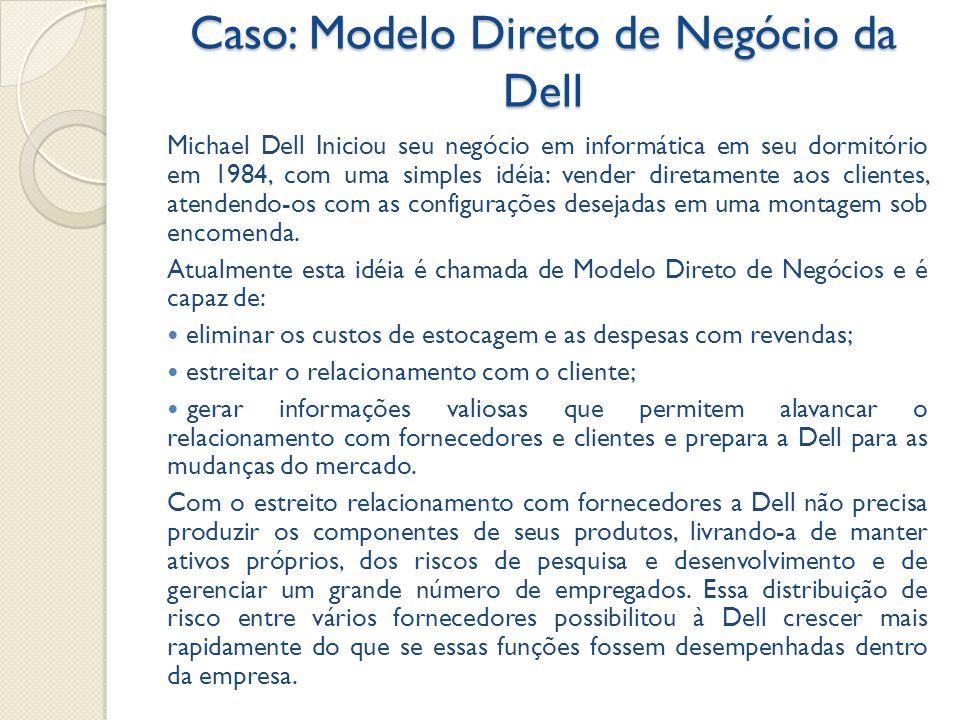 Caso: Modelo Direto de Negócio da Dell