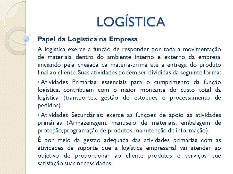 LOGÍSTICA Papel da Logística na Empresa