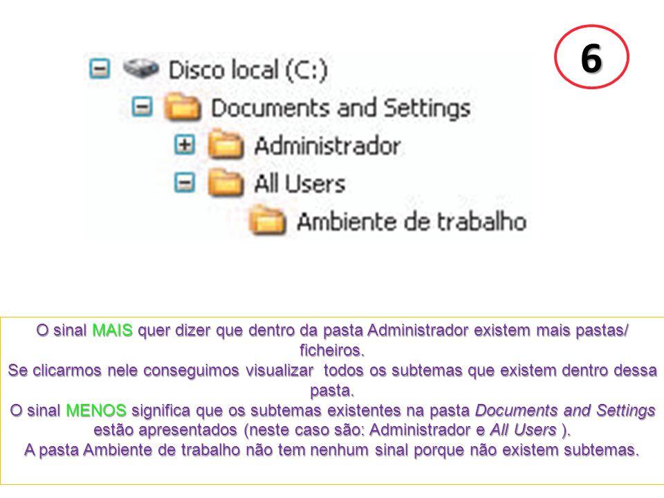 6 O sinal MAIS quer dizer que dentro da pasta Administrador existem mais pastas/ ficheiros.
