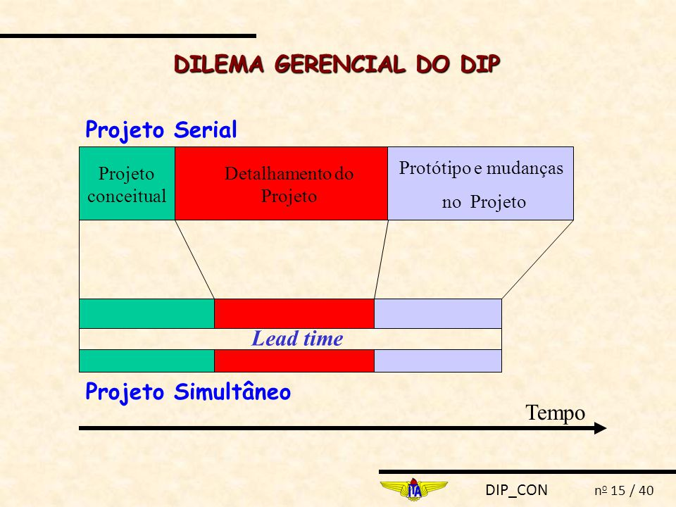 DILEMA GERENCIAL DO DIP