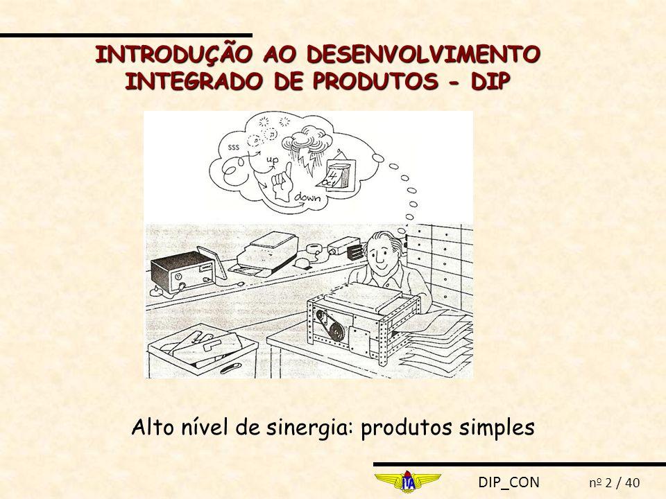 INTRODUÇÃO AO DESENVOLVIMENTO INTEGRADO DE PRODUTOS - DIP