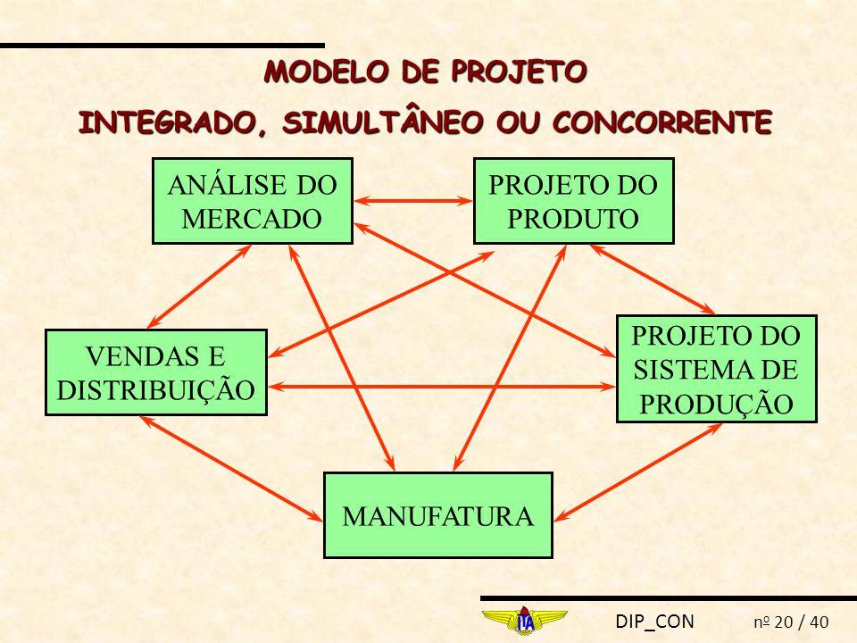 INTEGRADO, SIMULTÂNEO OU CONCORRENTE