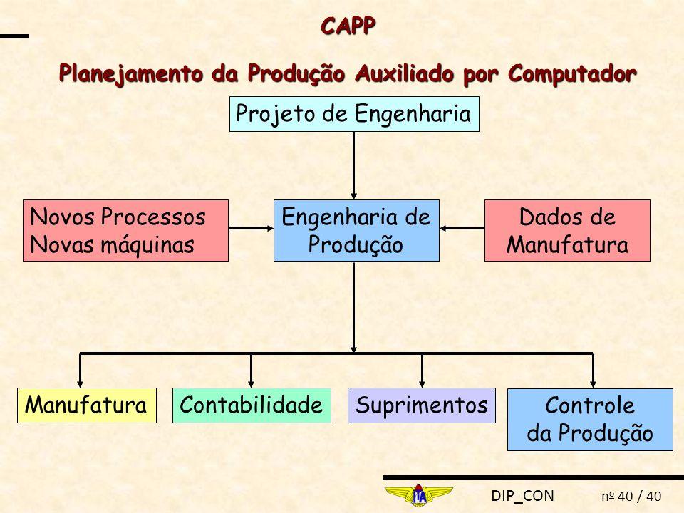 Planejamento da Produção Auxiliado por Computador