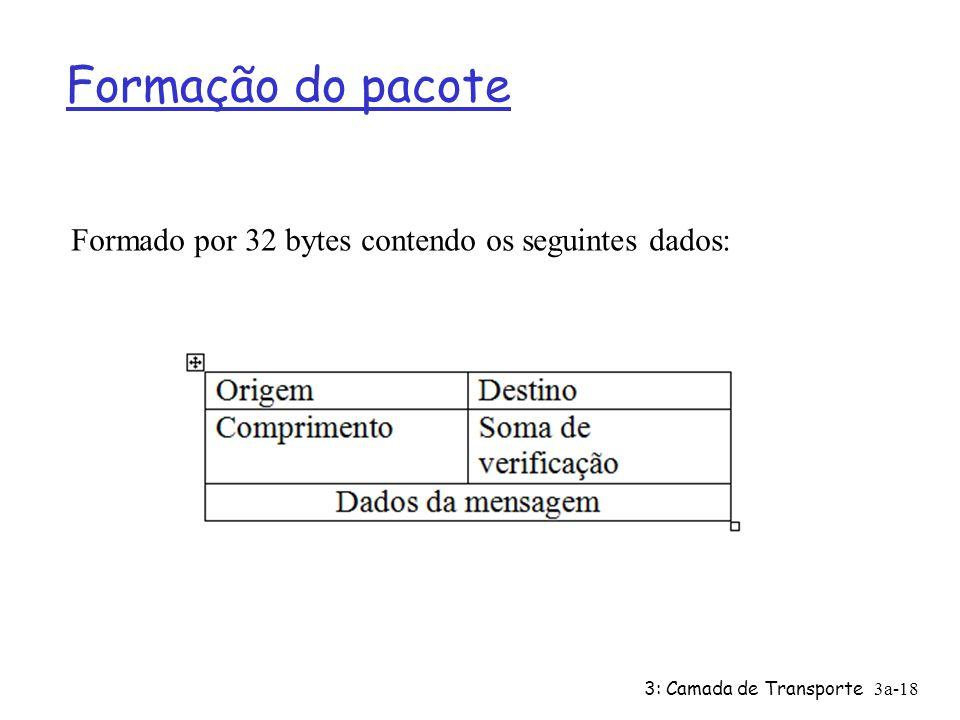 Formação do pacote Formado por 32 bytes contendo os seguintes dados: