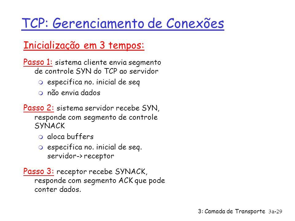 TCP: Gerenciamento de Conexões