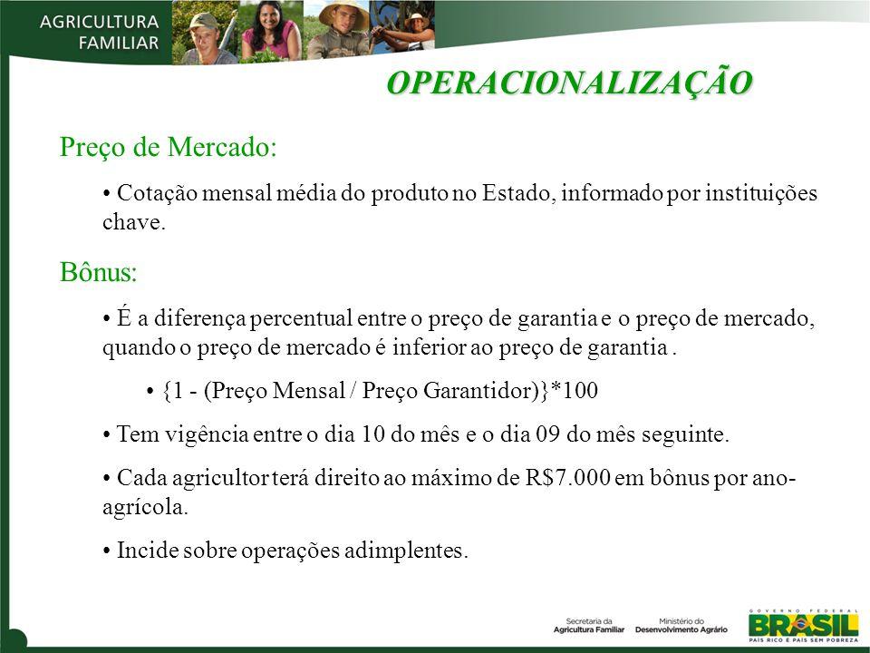 OPERACIONALIZAÇÃO Preço de Mercado: Bônus: