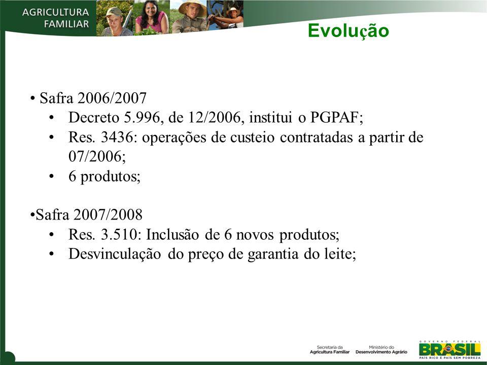 Evolução Safra 2006/2007 Decreto 5.996, de 12/2006, institui o PGPAF;
