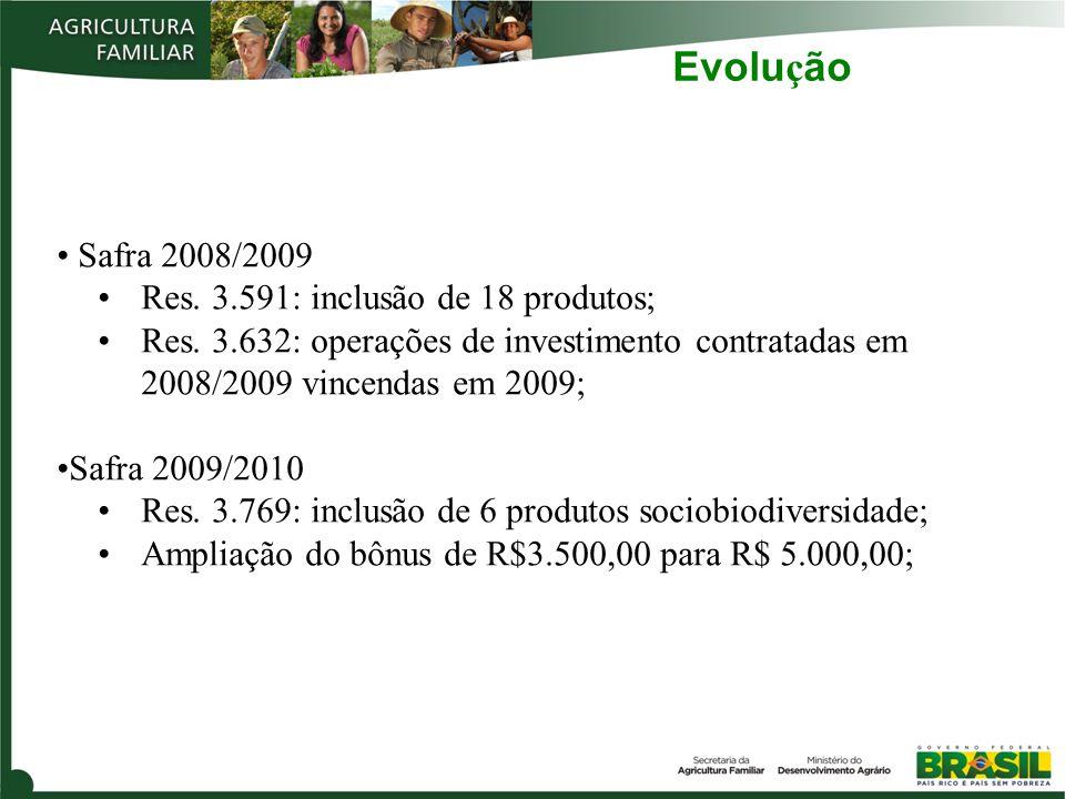 Evolução Safra 2008/2009 Res. 3.591: inclusão de 18 produtos;