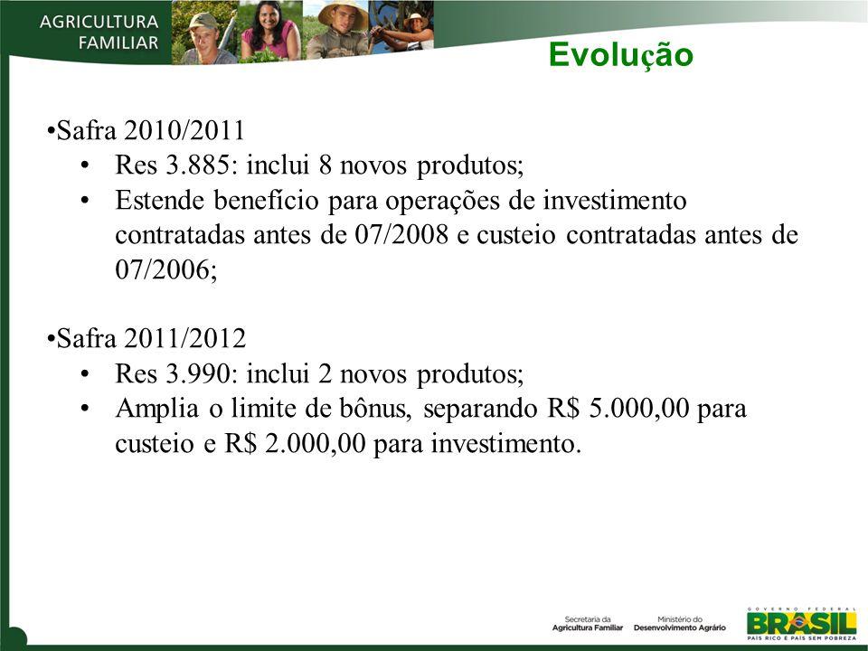 Evolução Safra 2010/2011 Res 3.885: inclui 8 novos produtos;