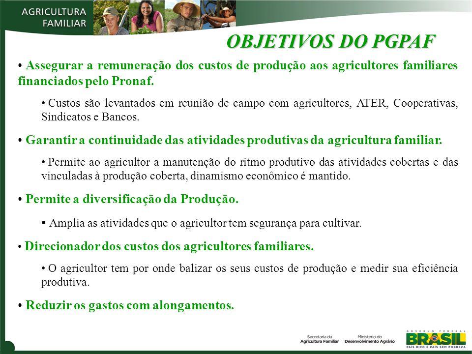 OBJETIVOS DO PGPAF Assegurar a remuneração dos custos de produção aos agricultores familiares financiados pelo Pronaf.