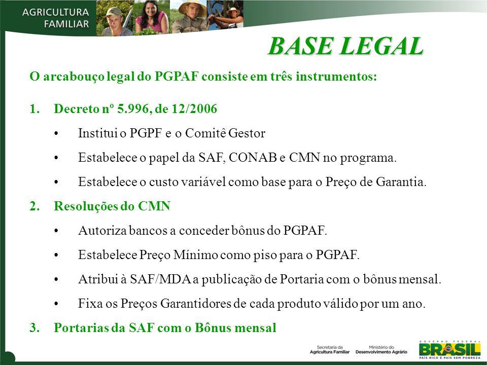 BASE LEGAL O arcabouço legal do PGPAF consiste em três instrumentos: