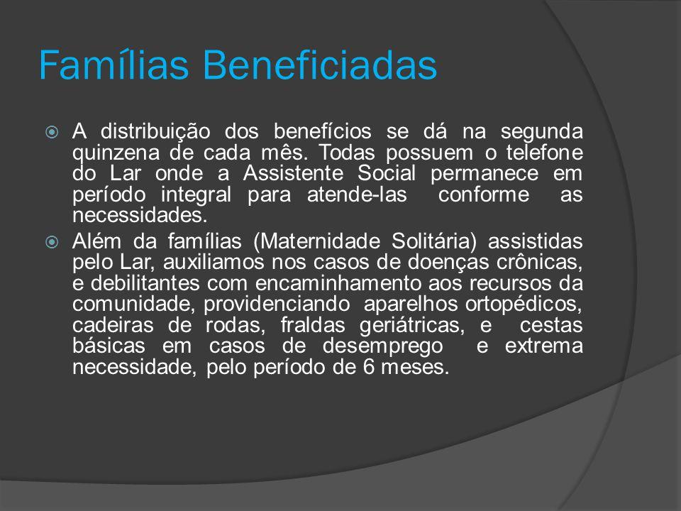 Famílias Beneficiadas