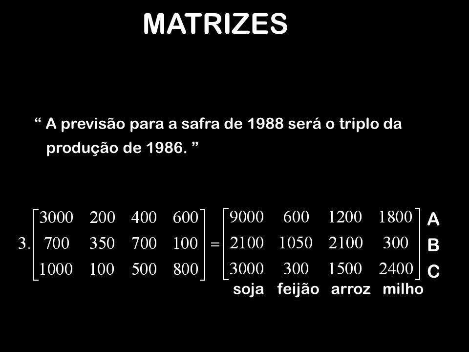 MATRIZES A B C A previsão para a safra de 1988 será o triplo da