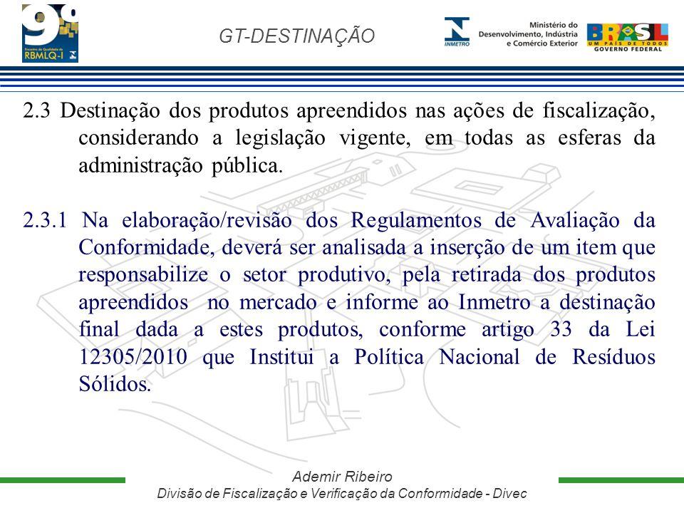 2.3 Destinação dos produtos apreendidos nas ações de fiscalização, considerando a legislação vigente, em todas as esferas da administração pública.