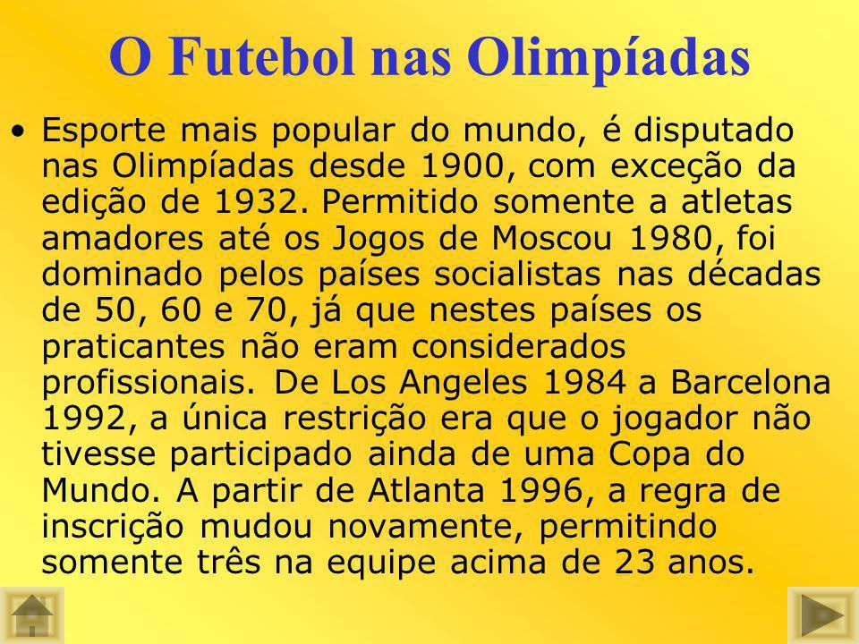 O Futebol nas Olimpíadas