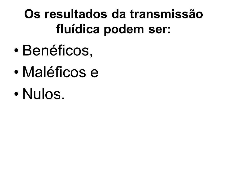 Os resultados da transmissão fluídica podem ser: