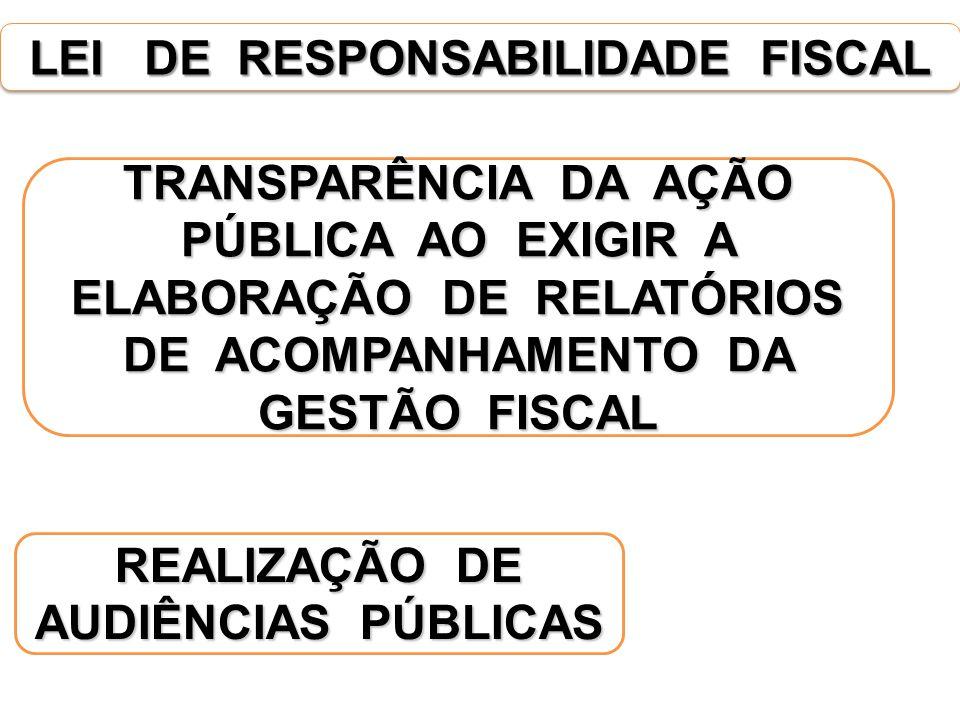LEI DE RESPONSABILIDADE FISCAL REALIZAÇÃO DE AUDIÊNCIAS PÚBLICAS