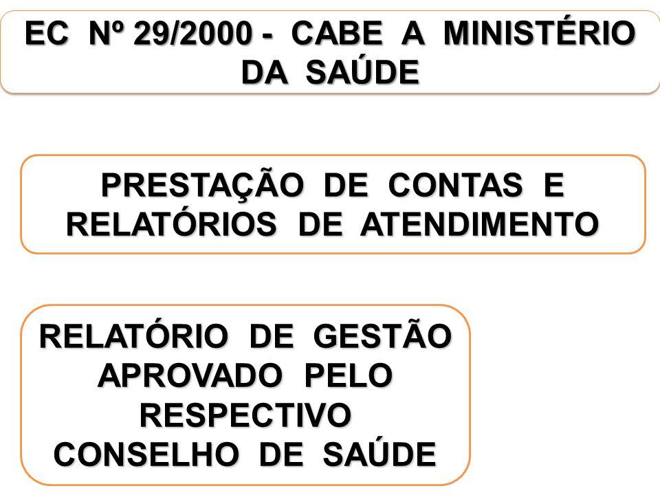 EC Nº 29/2000 - CABE A MINISTÉRIO DA SAÚDE
