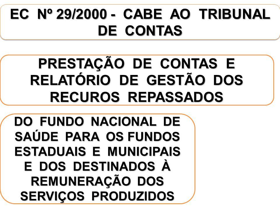 EC Nº 29/2000 - CABE AO TRIBUNAL DE CONTAS