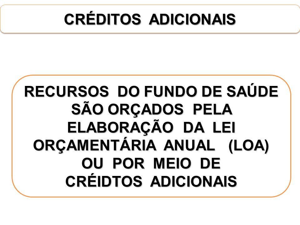 CRÉDITOS ADICIONAIS RECURSOS DO FUNDO DE SAÚDE SÃO ORÇADOS PELA ELABORAÇÃO DA LEI ORÇAMENTÁRIA ANUAL (LOA) OU POR MEIO DE.