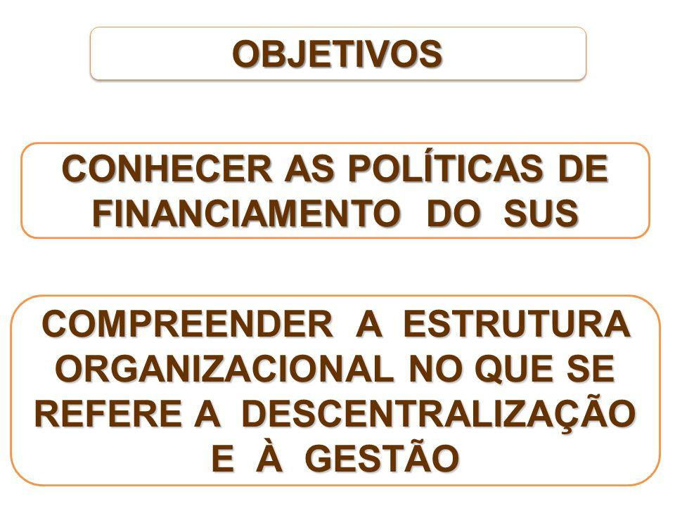 CONHECER AS POLÍTICAS DE FINANCIAMENTO DO SUS