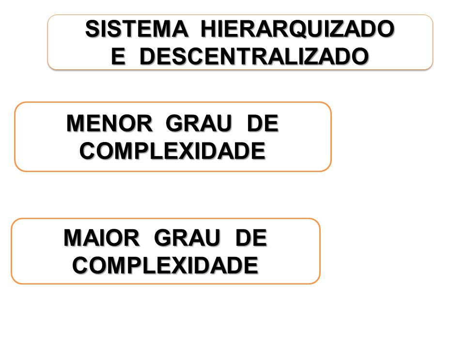 SISTEMA HIERARQUIZADO E DESCENTRALIZADO