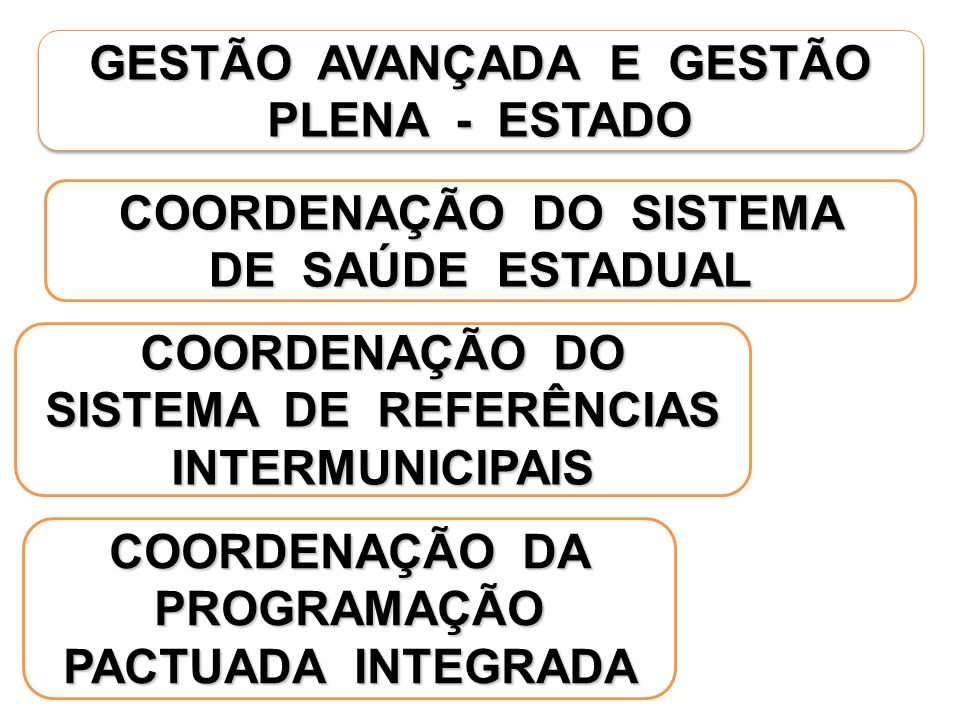 GESTÃO AVANÇADA E GESTÃO PLENA - ESTADO