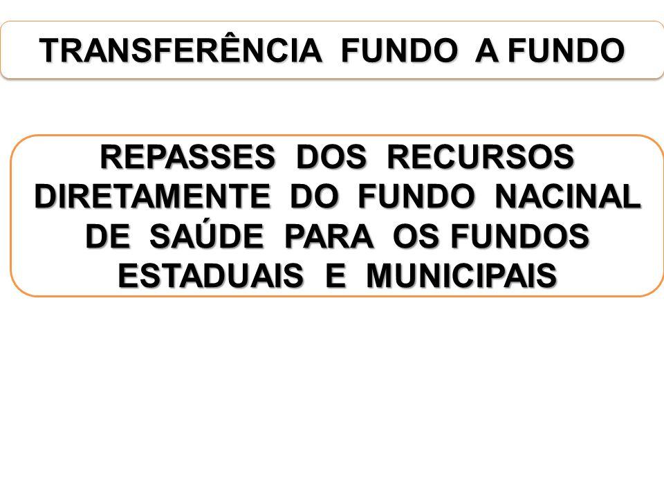 TRANSFERÊNCIA FUNDO A FUNDO