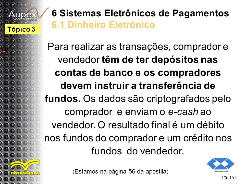 6 Sistemas Eletrônicos de Pagamentos 6.1 Dinheiro Eletrônico