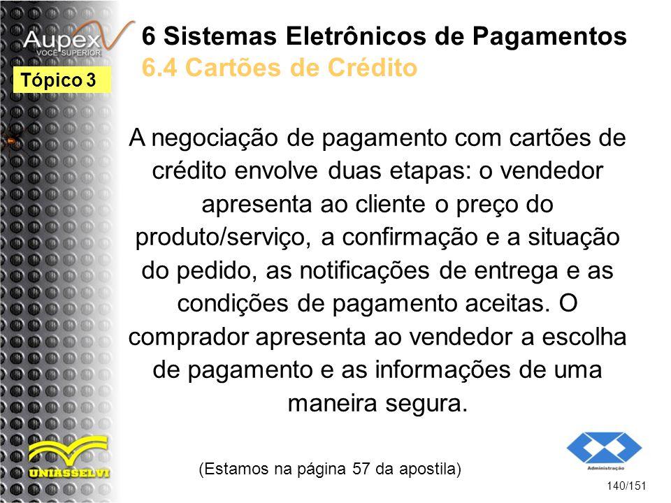 6 Sistemas Eletrônicos de Pagamentos 6.4 Cartões de Crédito