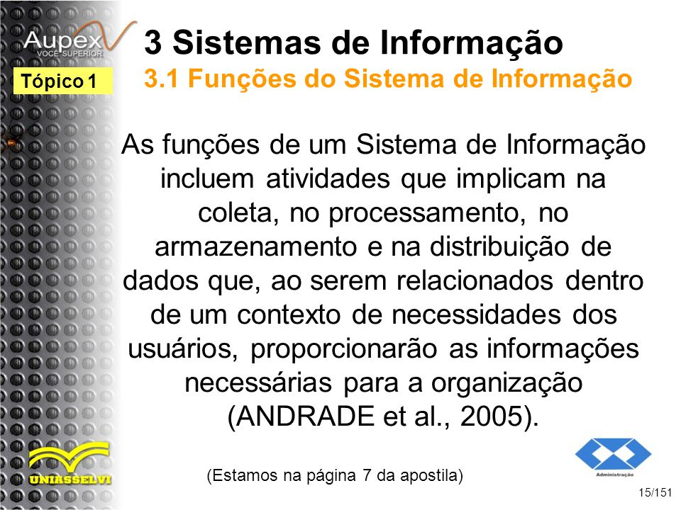 3 Sistemas de Informação 3.1 Funções do Sistema de Informação