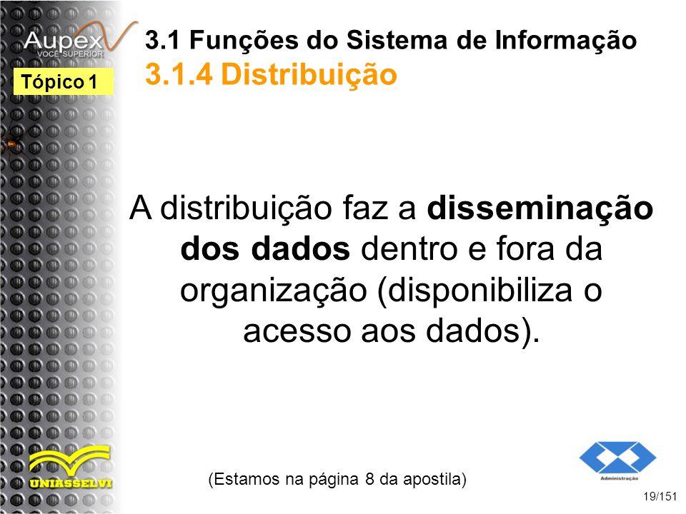 3.1 Funções do Sistema de Informação 3.1.4 Distribuição