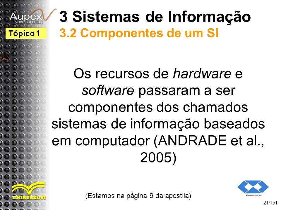 3 Sistemas de Informação 3.2 Componentes de um SI