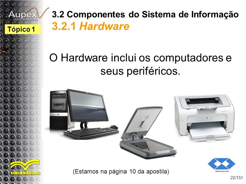 3.2 Componentes do Sistema de Informação 3.2.1 Hardware