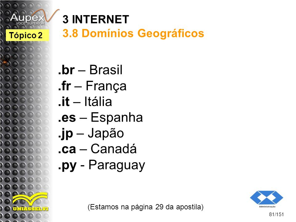 3 INTERNET 3.8 Domínios Geográficos