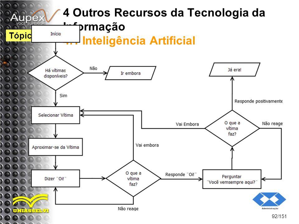 4 Outros Recursos da Tecnologia da Informação 4