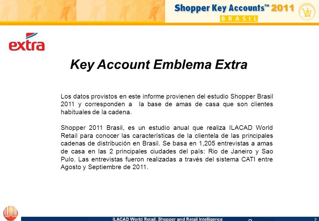 Key Account Emblema Extra