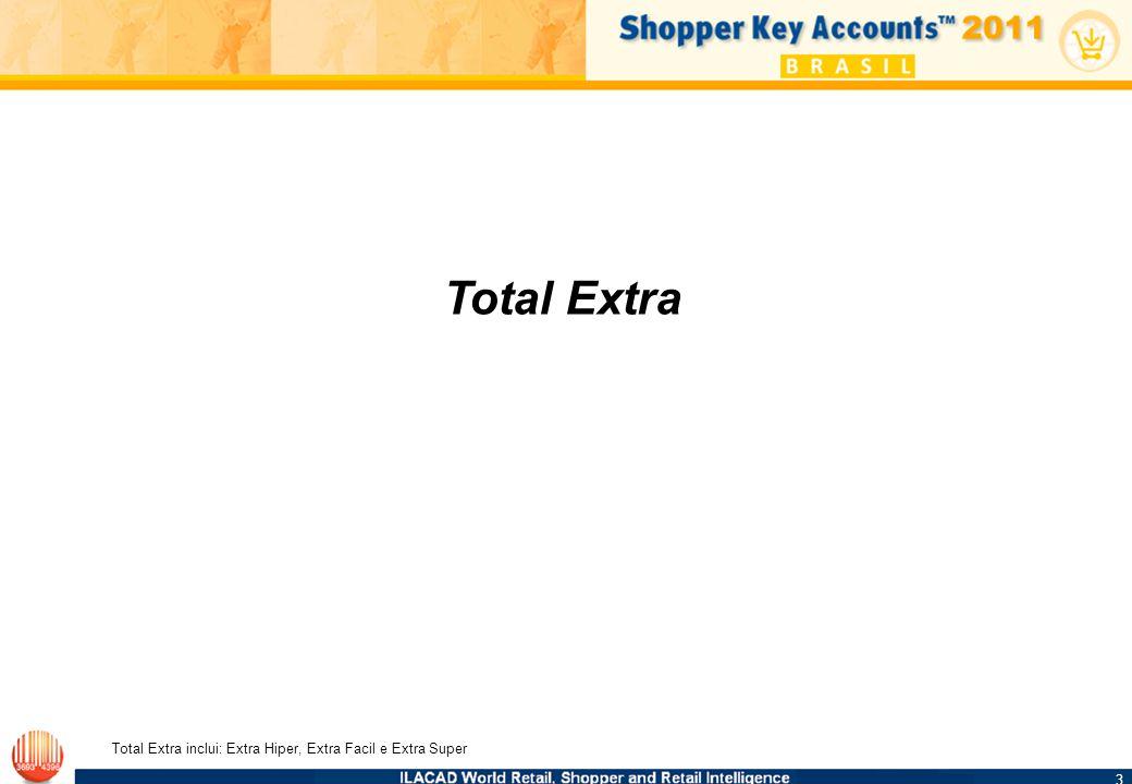 Total Extra Total Extra inclui: Extra Hiper, Extra Facil e Extra Super