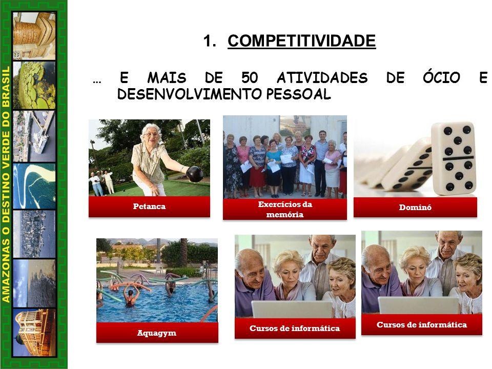 COMPETITIVIDADE … E MAIS DE 50 ATIVIDADES DE ÓCIO E DESENVOLVIMENTO PESSOAL. Exercícios da memória.