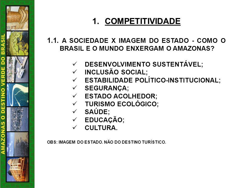 COMPETITIVIDADE 1.1. A SOCIEDADE X IMAGEM DO ESTADO - COMO O BRASIL E O MUNDO ENXERGAM O AMAZONAS DESENVOLVIMENTO SUSTENTÁVEL;
