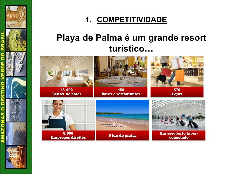 Playa de Palma é um grande resort turístico…