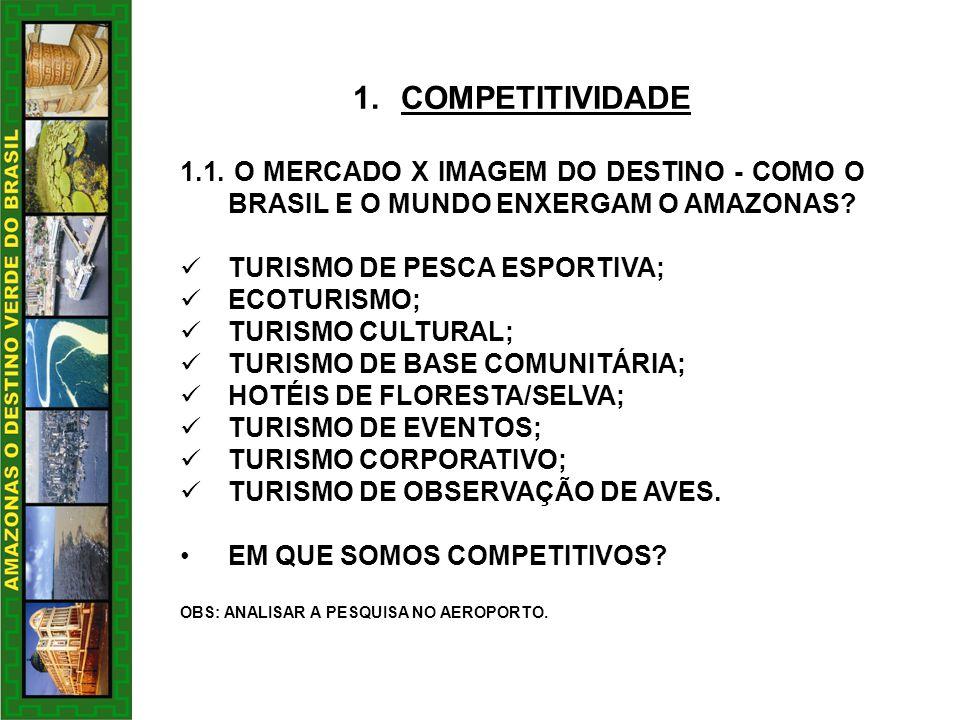 COMPETITIVIDADE 1.1. O MERCADO X IMAGEM DO DESTINO - COMO O BRASIL E O MUNDO ENXERGAM O AMAZONAS TURISMO DE PESCA ESPORTIVA;