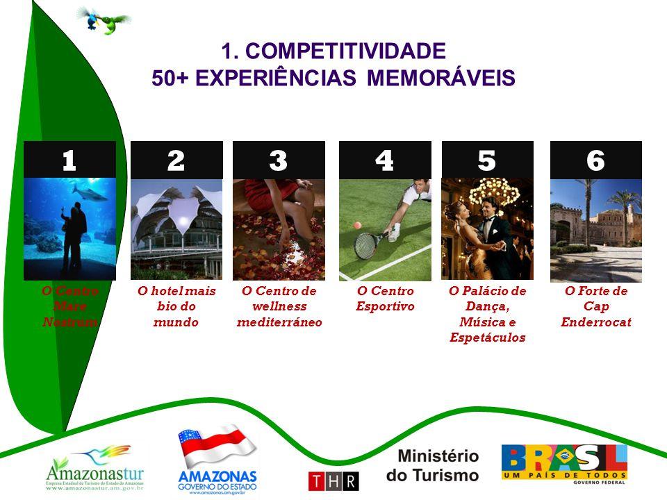 1. COMPETITIVIDADE 50+ EXPERIÊNCIAS MEMORÁVEIS
