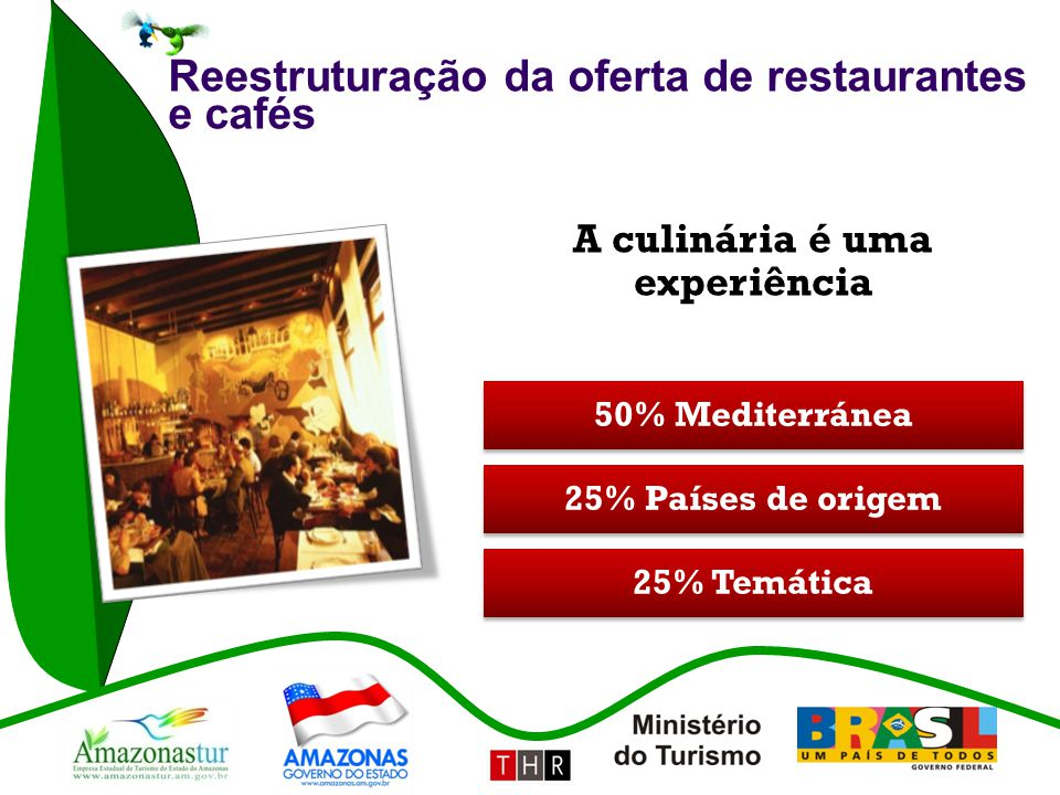 Reestruturação da oferta de restaurantes e cafés