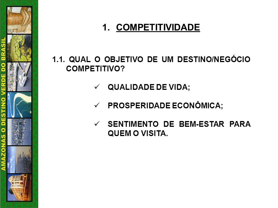 COMPETITIVIDADE 1.1. QUAL O OBJETIVO DE UM DESTINO/NEGÓCIO COMPETITIVO QUALIDADE DE VIDA; PROSPERIDADE ECONÔMICA;