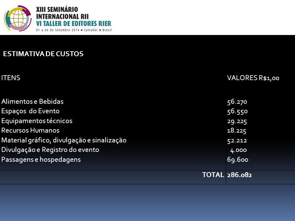 ESTIMATIVA DE CUSTOS ITENS. VALORES R$1,00. Alimentos e Bebidas. Espaços do Evento. Equipamentos técnicos.