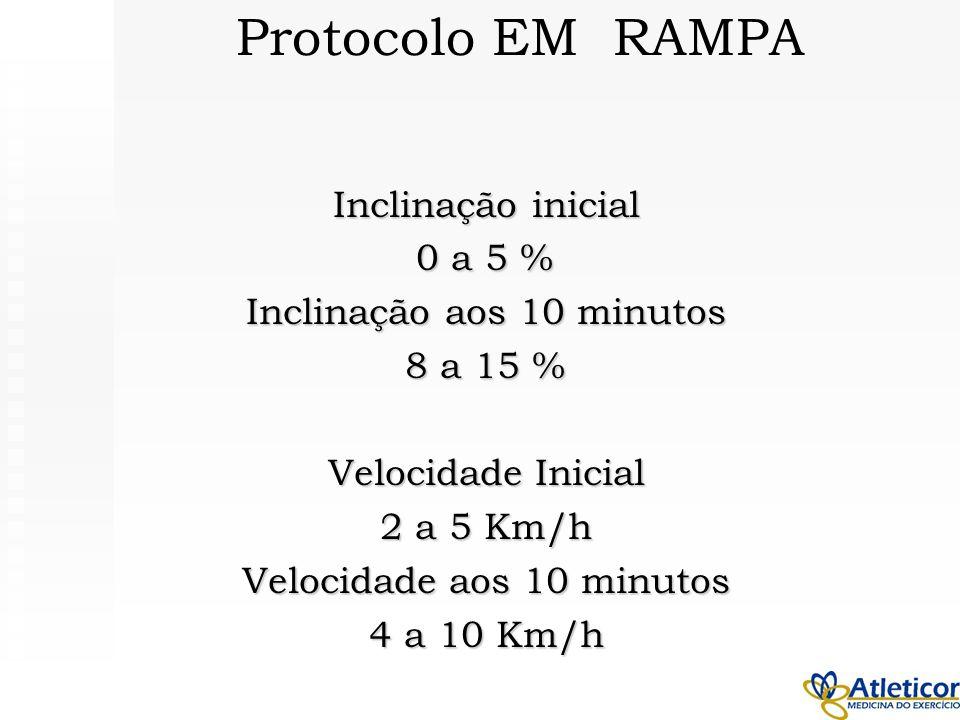 Protocolo EM RAMPA Inclinação inicial 0 a 5 %